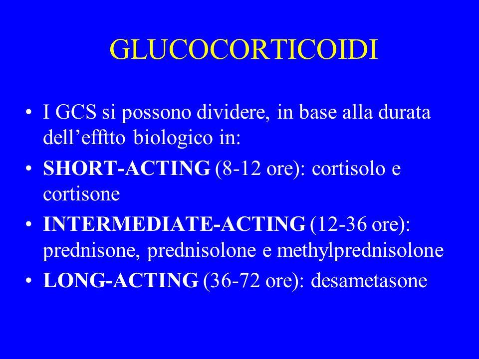GLUCOCORTICOIDI I GCS si possono dividere, in base alla durata dell'efftto biologico in: SHORT-ACTING (8-12 ore): cortisolo e cortisone.