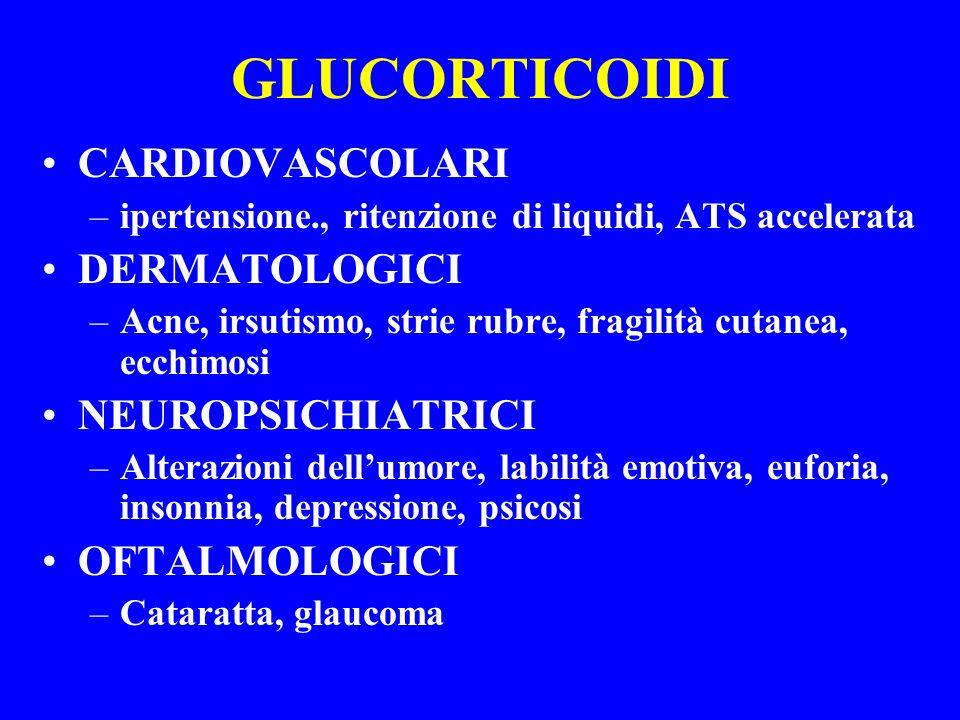 GLUCORTICOIDI CARDIOVASCOLARI DERMATOLOGICI NEUROPSICHIATRICI