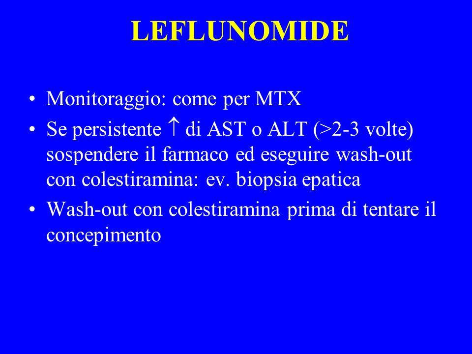 LEFLUNOMIDE Monitoraggio: come per MTX
