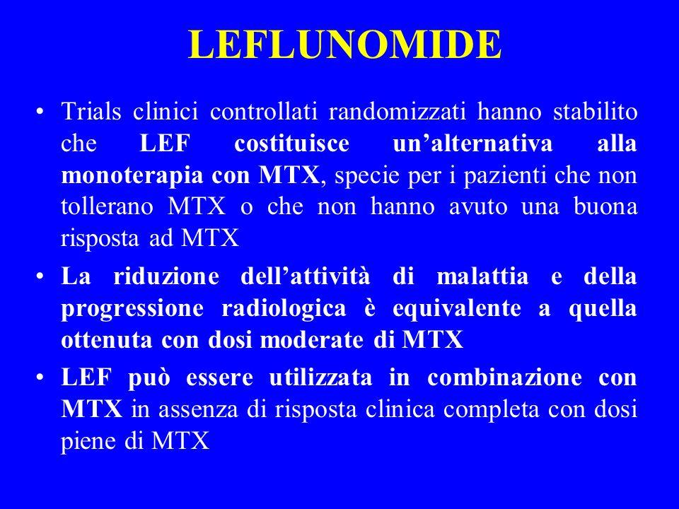 LEFLUNOMIDE