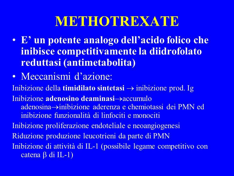 METHOTREXATE E' un potente analogo dell'acido folico che inibisce competitivamente la diidrofolato reduttasi (antimetabolita)