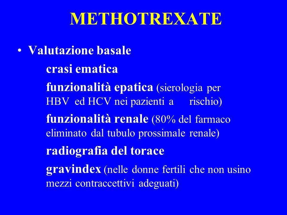 METHOTREXATE Valutazione basale crasi ematica