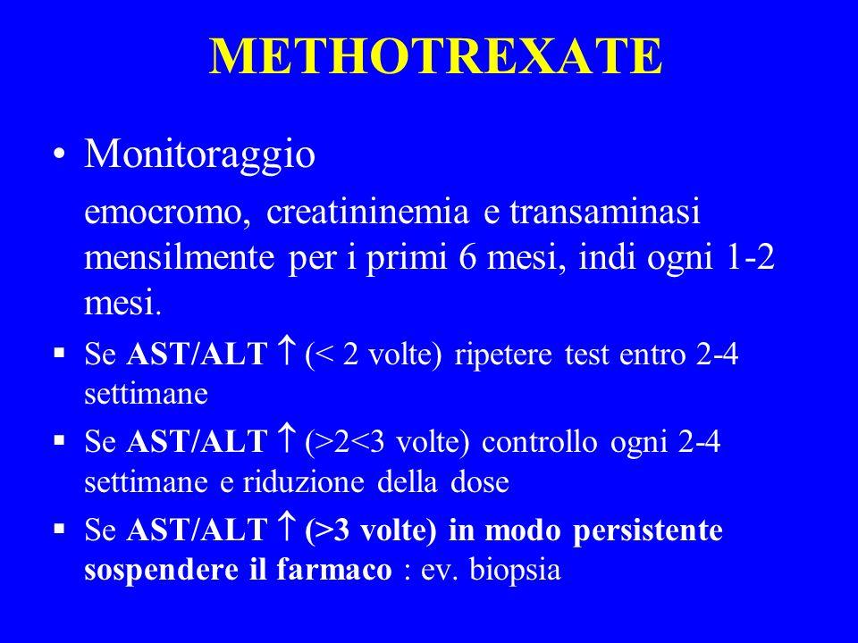 METHOTREXATE Monitoraggio