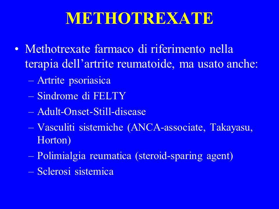 METHOTREXATE Methotrexate farmaco di riferimento nella terapia dell'artrite reumatoide, ma usato anche: