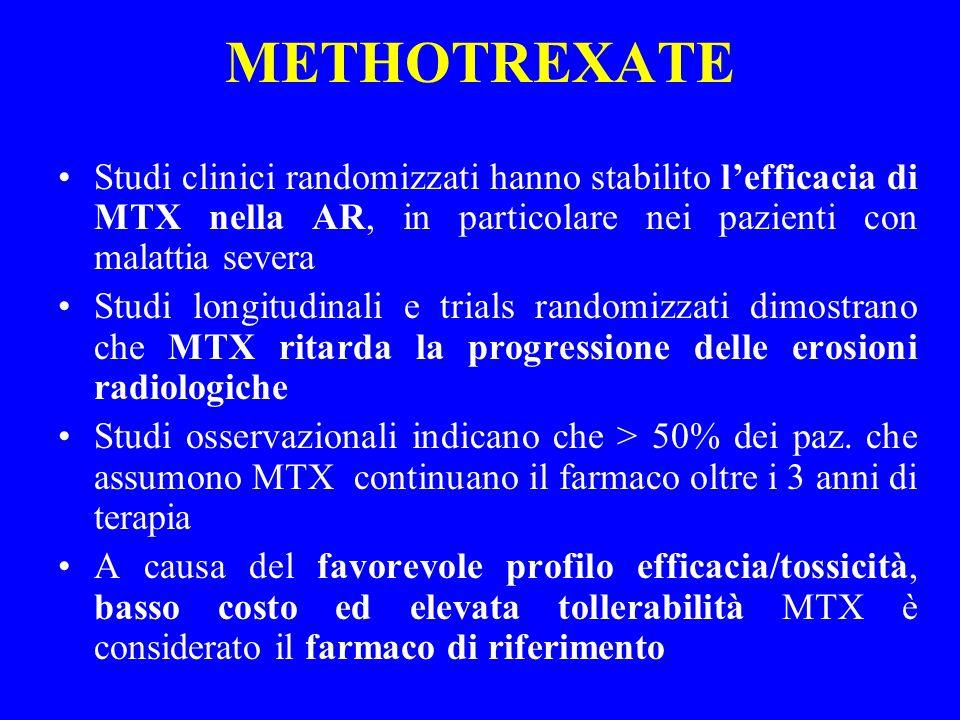 METHOTREXATE Studi clinici randomizzati hanno stabilito l'efficacia di MTX nella AR, in particolare nei pazienti con malattia severa.