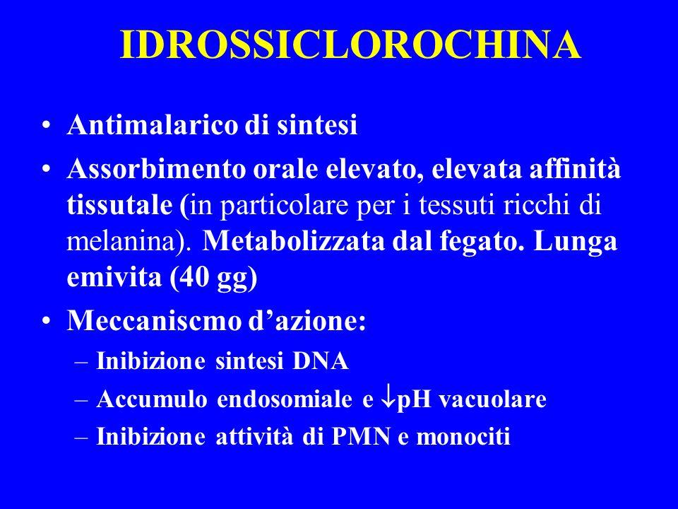 IDROSSICLOROCHINA Antimalarico di sintesi