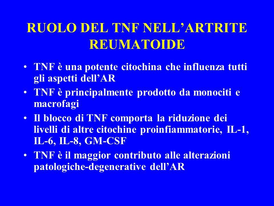 RUOLO DEL TNF NELL'ARTRITE REUMATOIDE
