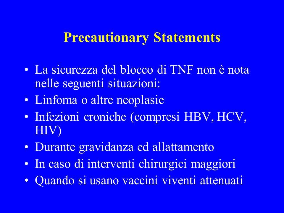Precautionary Statements