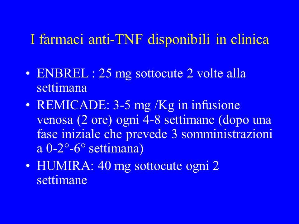 I farmaci anti-TNF disponibili in clinica