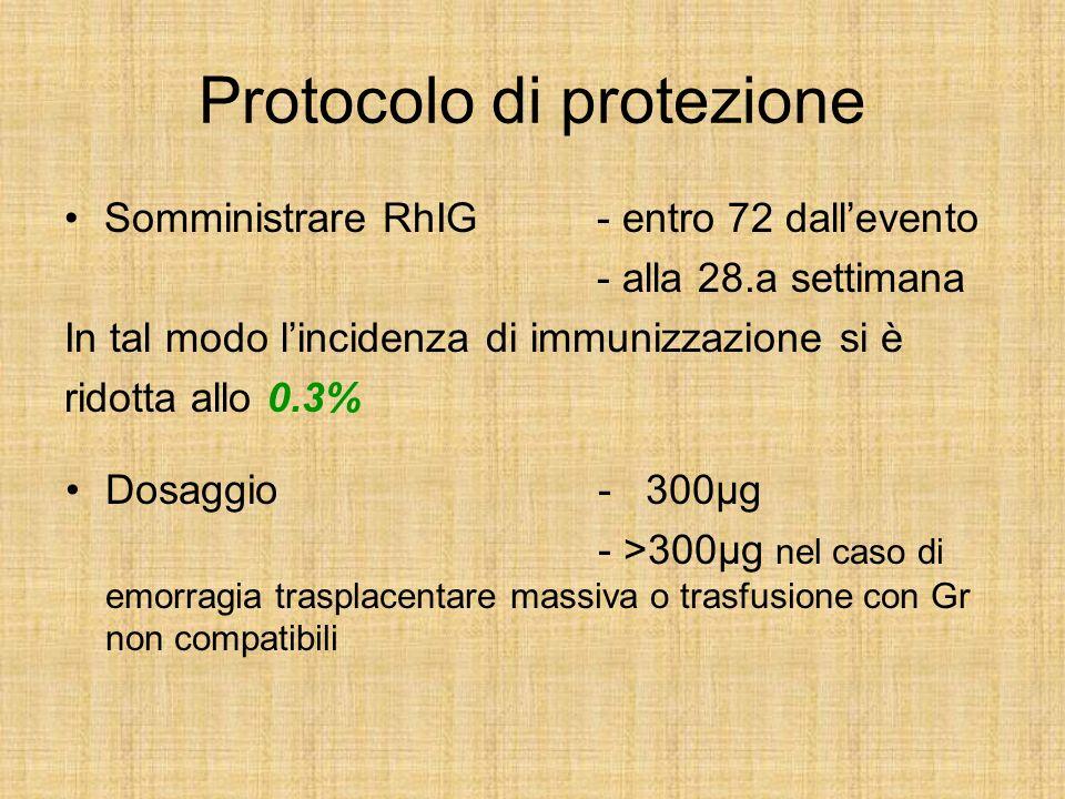 Protocolo di protezione