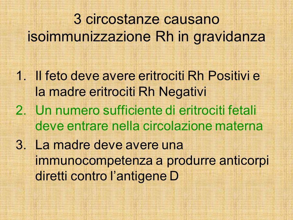 3 circostanze causano isoimmunizzazione Rh in gravidanza
