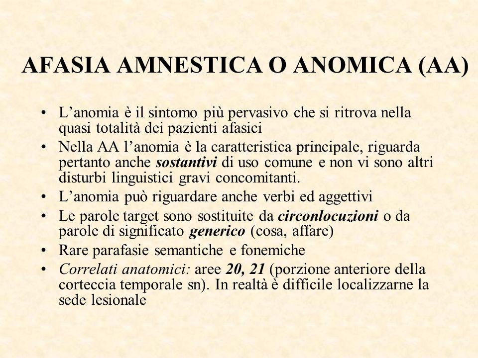 AFASIA AMNESTICA O ANOMICA (AA)
