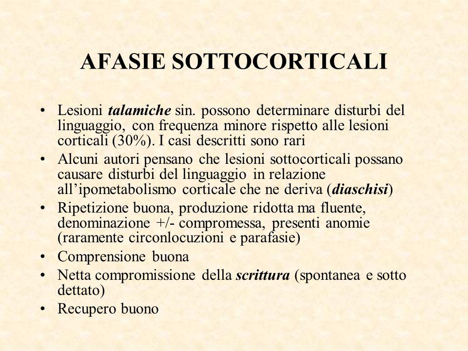AFASIE SOTTOCORTICALI