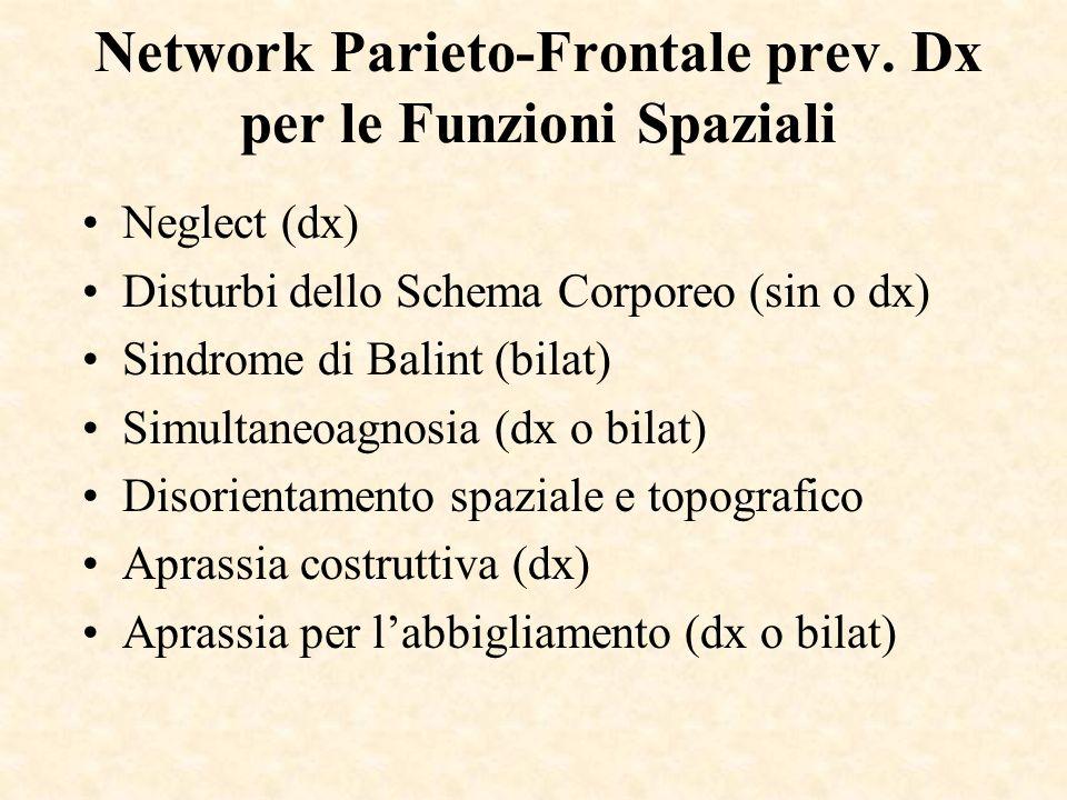 Network Parieto-Frontale prev. Dx per le Funzioni Spaziali