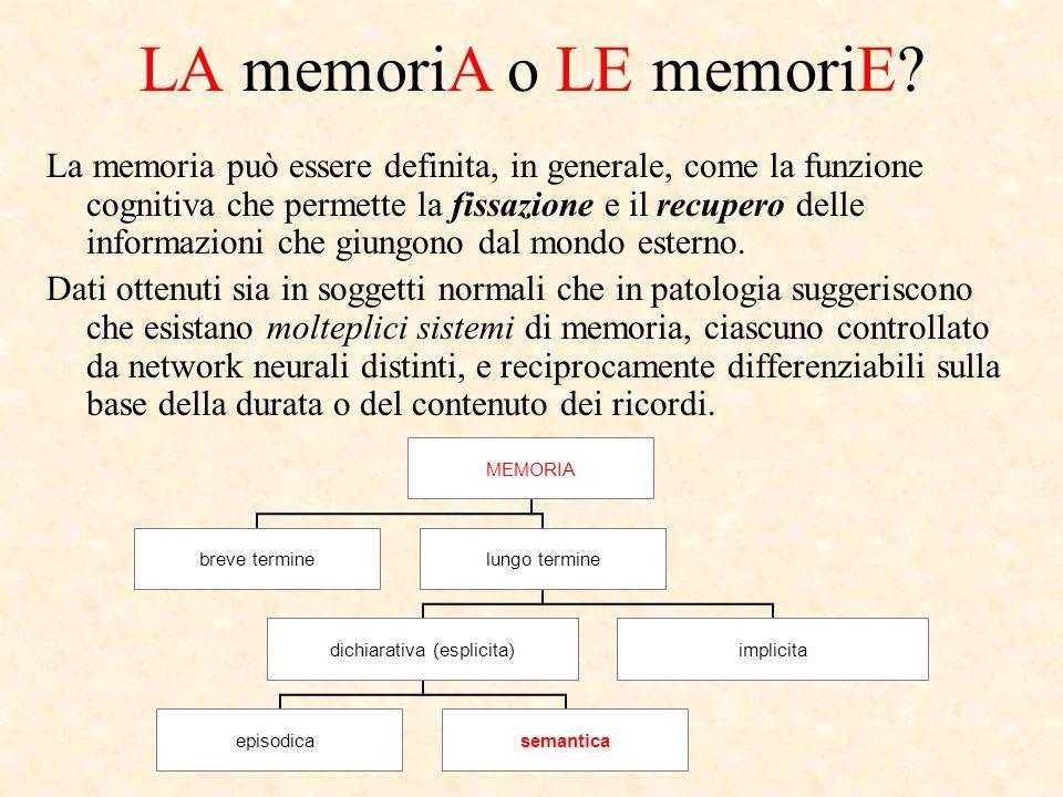 LA memoriA o LE memoriE