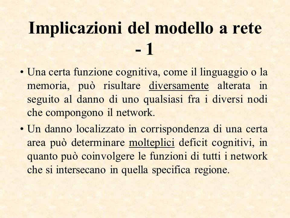 Implicazioni del modello a rete - 1