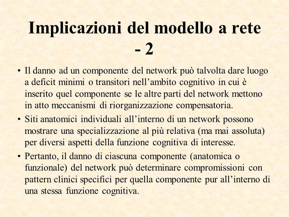 Implicazioni del modello a rete - 2