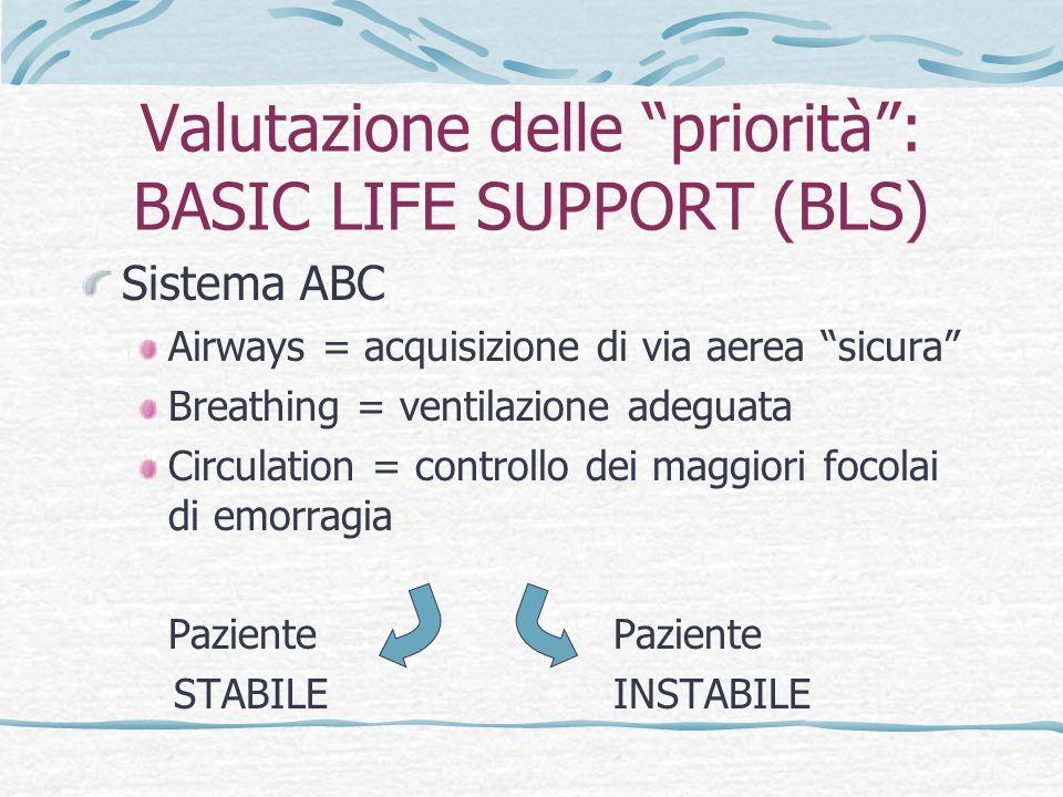 Valutazione delle priorità : BASIC LIFE SUPPORT (BLS)