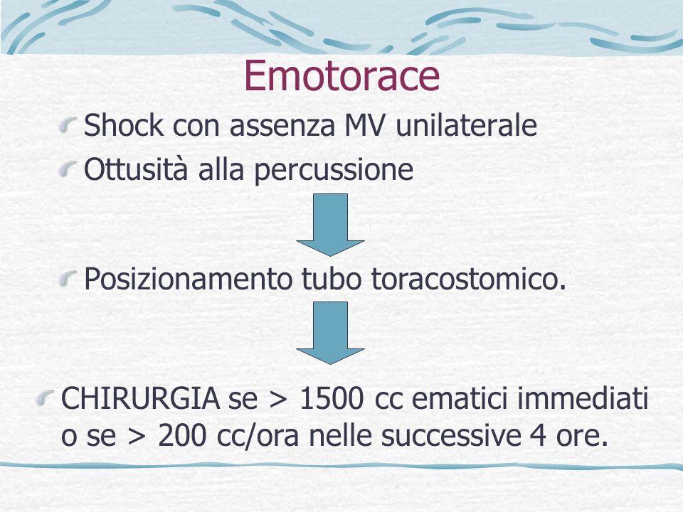 Emotorace Shock con assenza MV unilaterale Ottusità alla percussione
