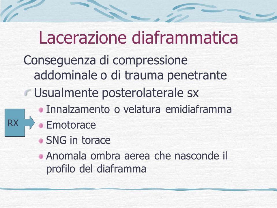 Lacerazione diaframmatica