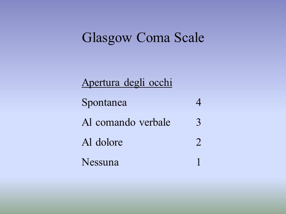 Glasgow Coma Scale Apertura degli occhi Spontanea 4