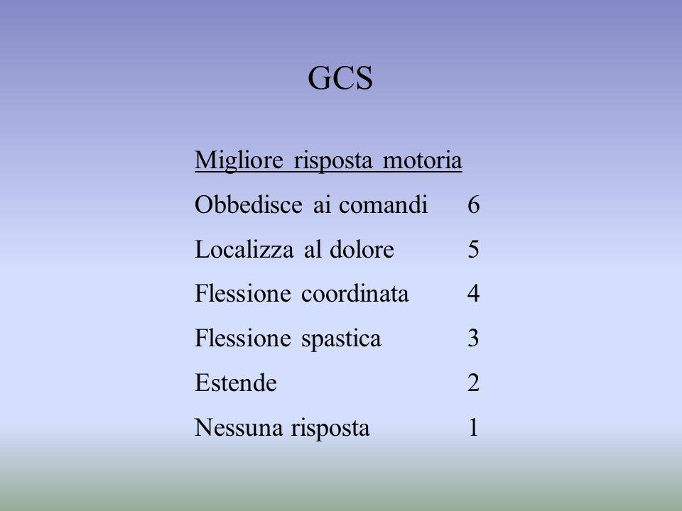 GCS Migliore risposta motoria Obbedisce ai comandi 6
