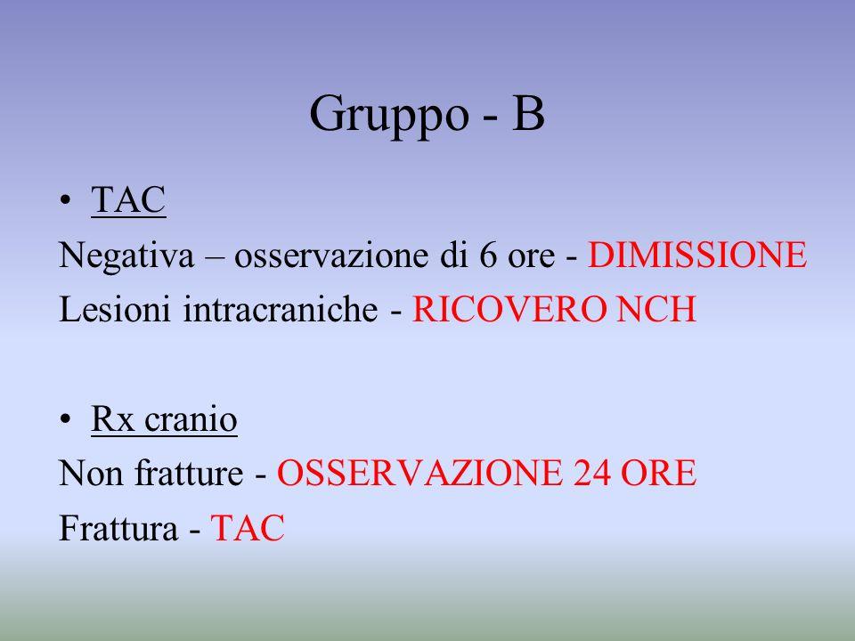 Gruppo - B TAC Negativa – osservazione di 6 ore - DIMISSIONE