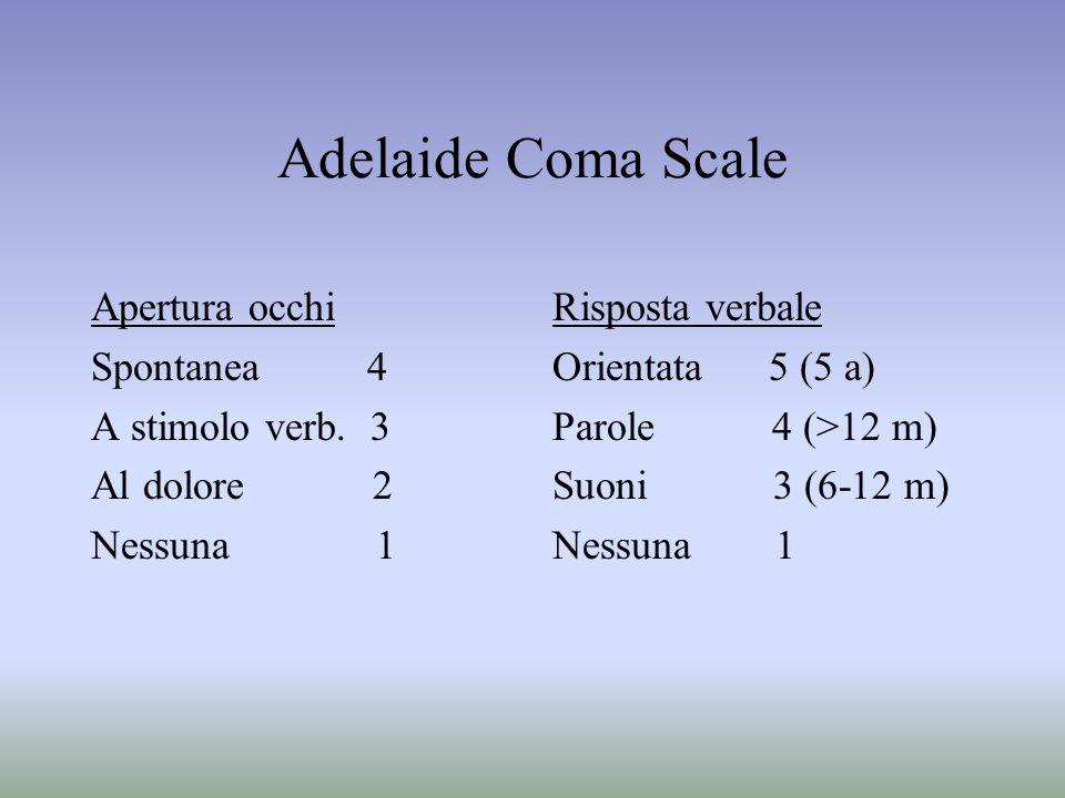 Adelaide Coma Scale Apertura occhi Spontanea 4 A stimolo verb. 3