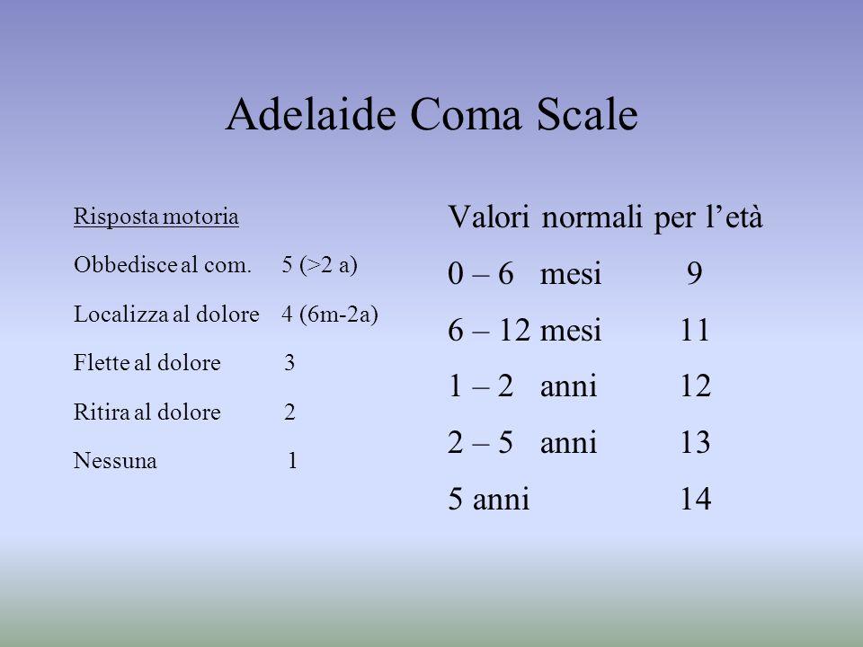 Adelaide Coma Scale Valori normali per l'età 0 – 6 mesi 9
