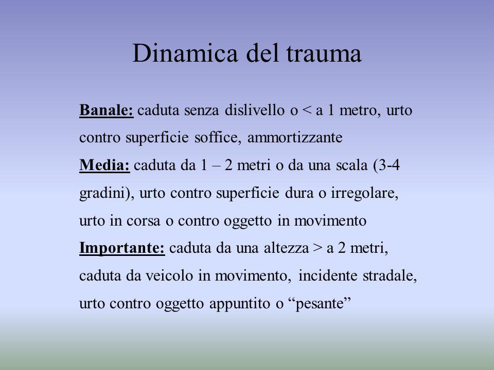 Dinamica del trauma Banale: caduta senza dislivello o < a 1 metro, urto. contro superficie soffice, ammortizzante.