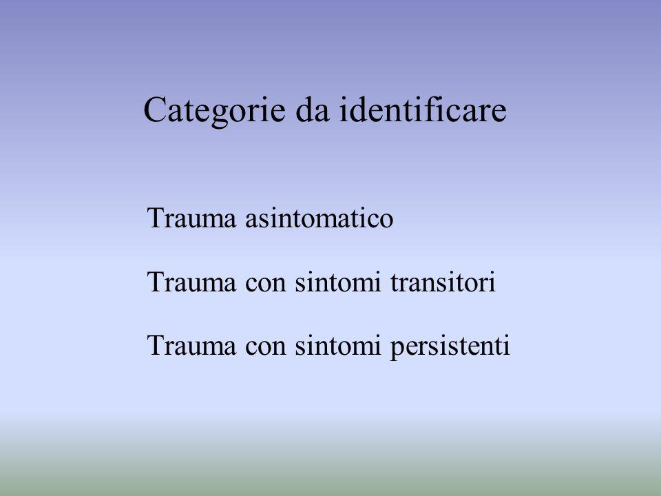 Categorie da identificare