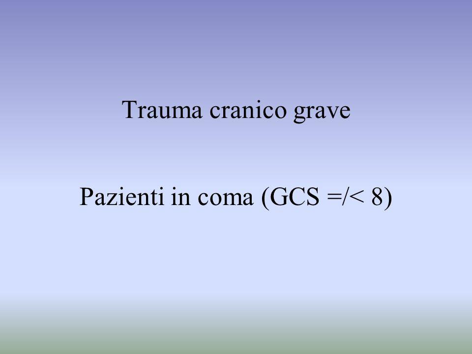 Trauma cranico grave Pazienti in coma (GCS =/< 8)