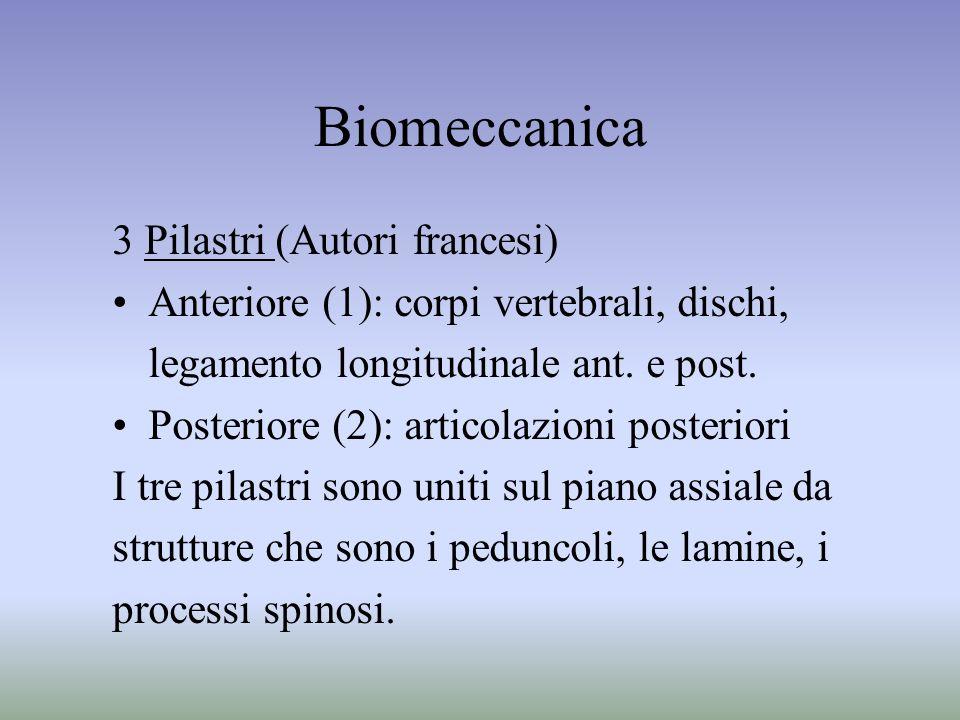 Biomeccanica 3 Pilastri (Autori francesi)