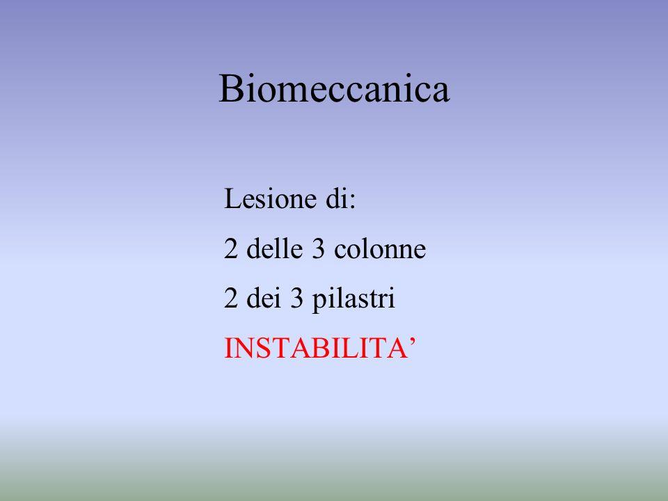 Biomeccanica Lesione di: 2 delle 3 colonne 2 dei 3 pilastri