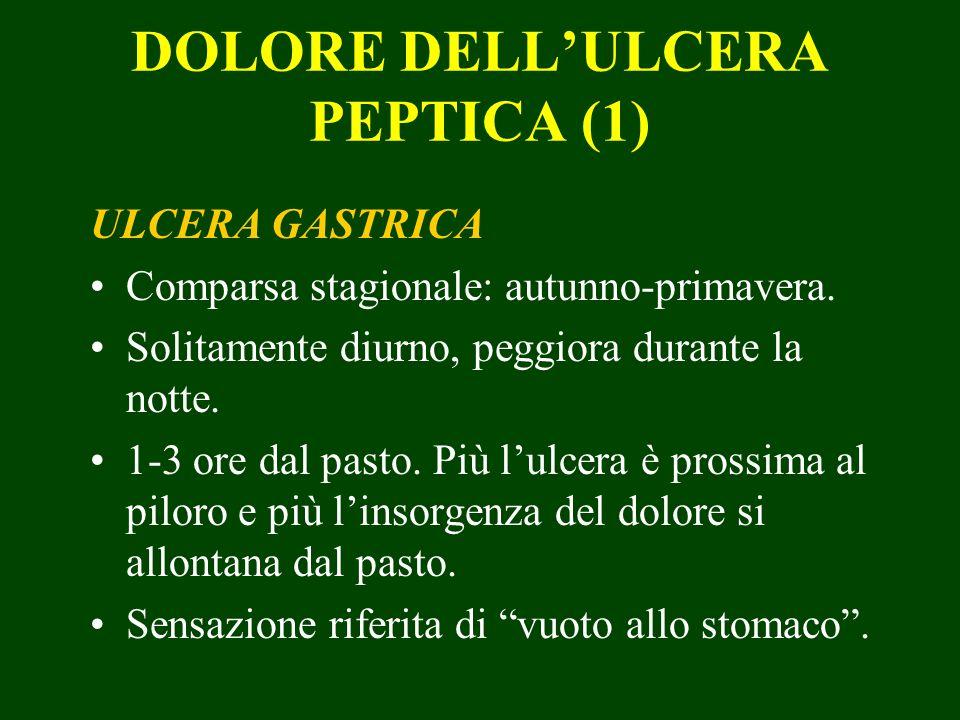 DOLORE DELL'ULCERA PEPTICA (1)