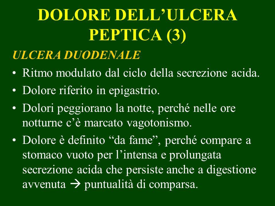 DOLORE DELL'ULCERA PEPTICA (3)