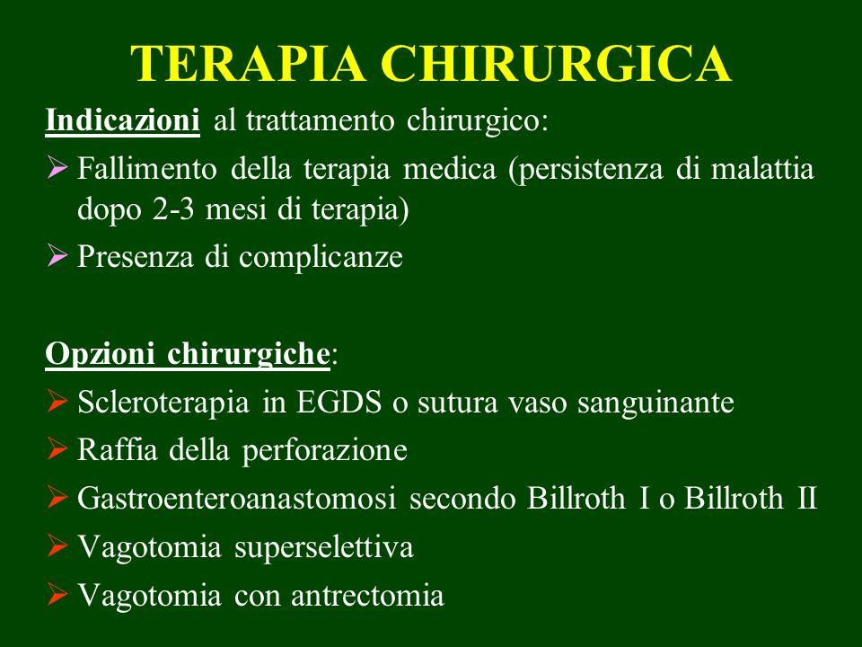 TERAPIA CHIRURGICA Indicazioni al trattamento chirurgico:
