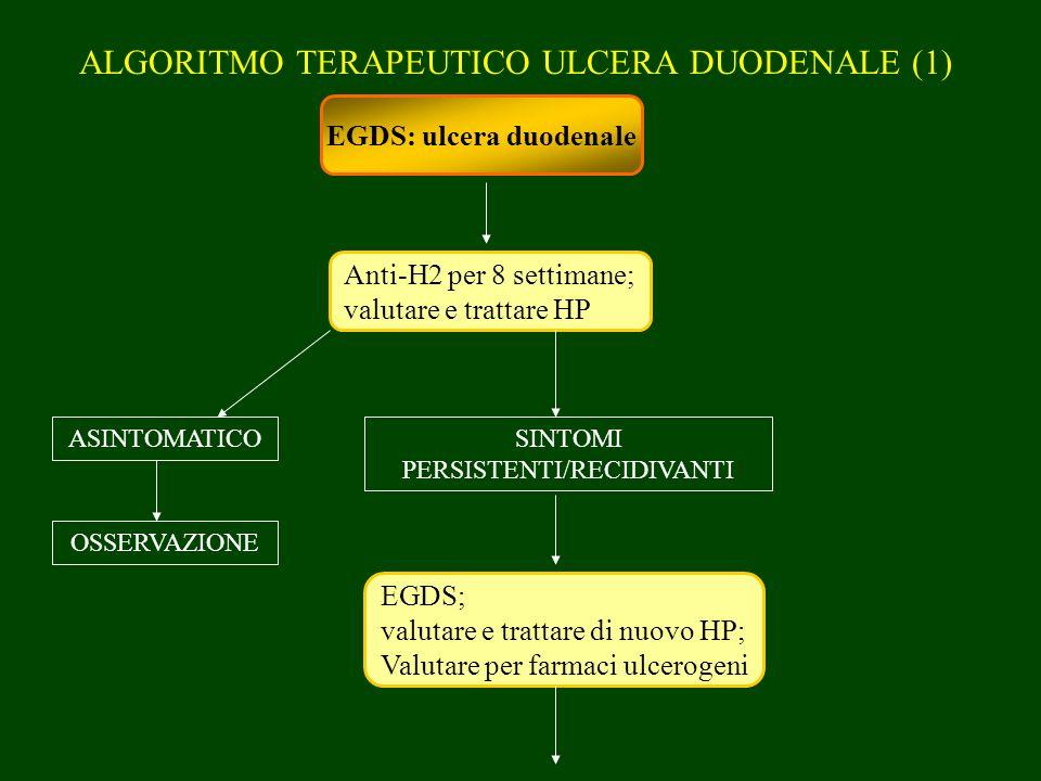 ALGORITMO TERAPEUTICO ULCERA DUODENALE (1)