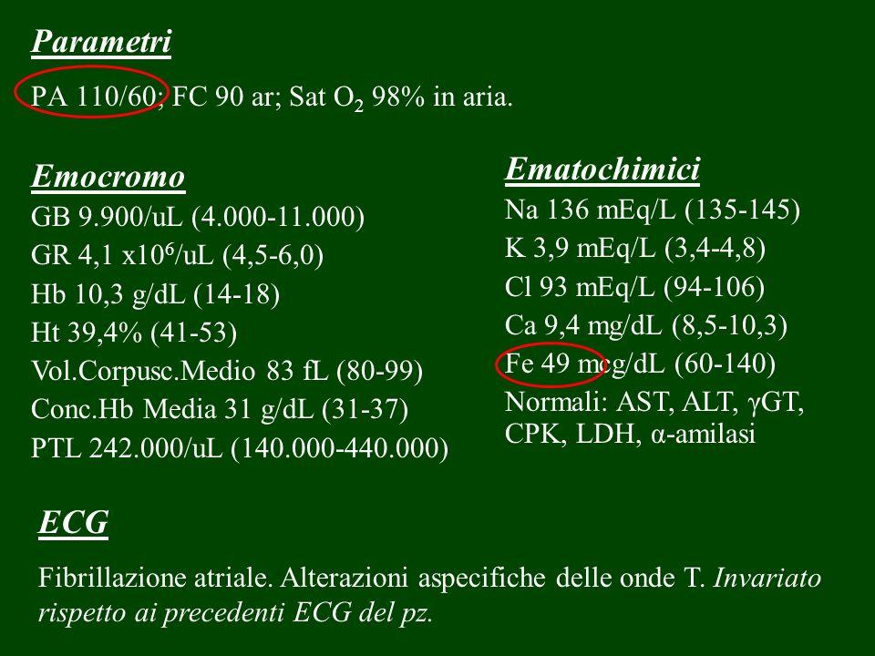 Parametri Ematochimici Emocromo ECG