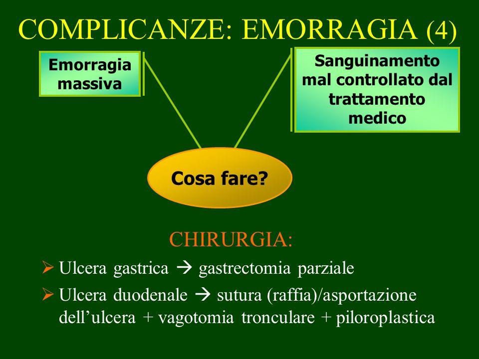 COMPLICANZE: EMORRAGIA (4)