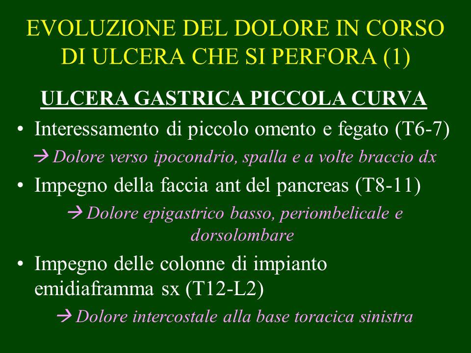 EVOLUZIONE DEL DOLORE IN CORSO DI ULCERA CHE SI PERFORA (1)
