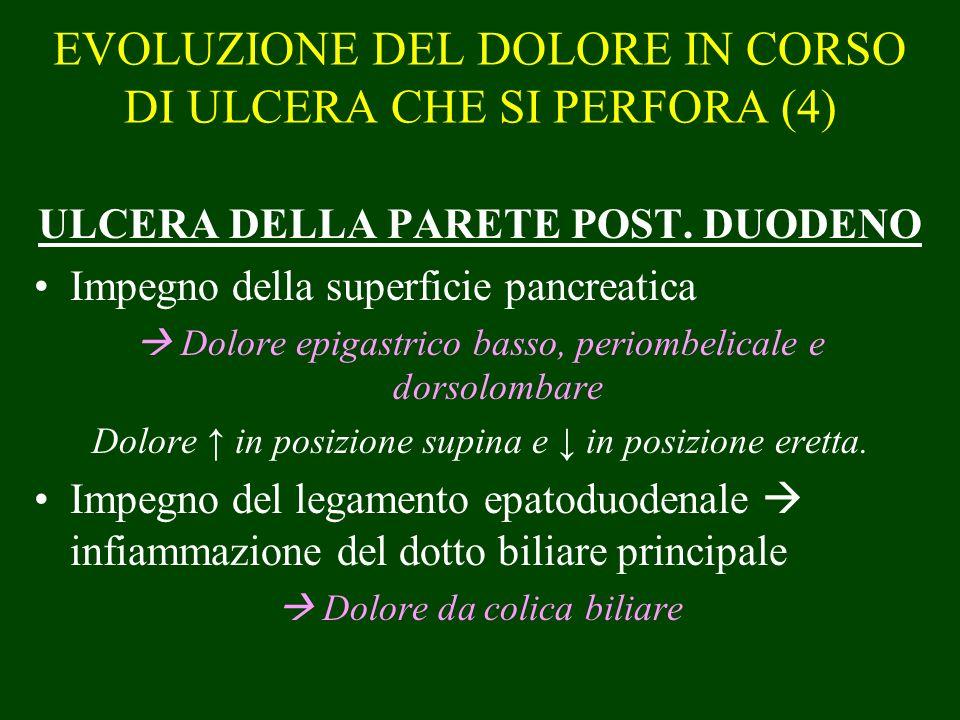 EVOLUZIONE DEL DOLORE IN CORSO DI ULCERA CHE SI PERFORA (4)