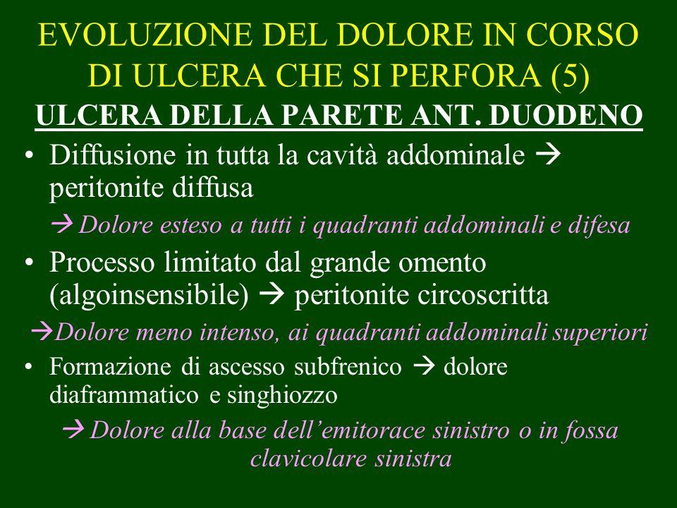 EVOLUZIONE DEL DOLORE IN CORSO DI ULCERA CHE SI PERFORA (5)