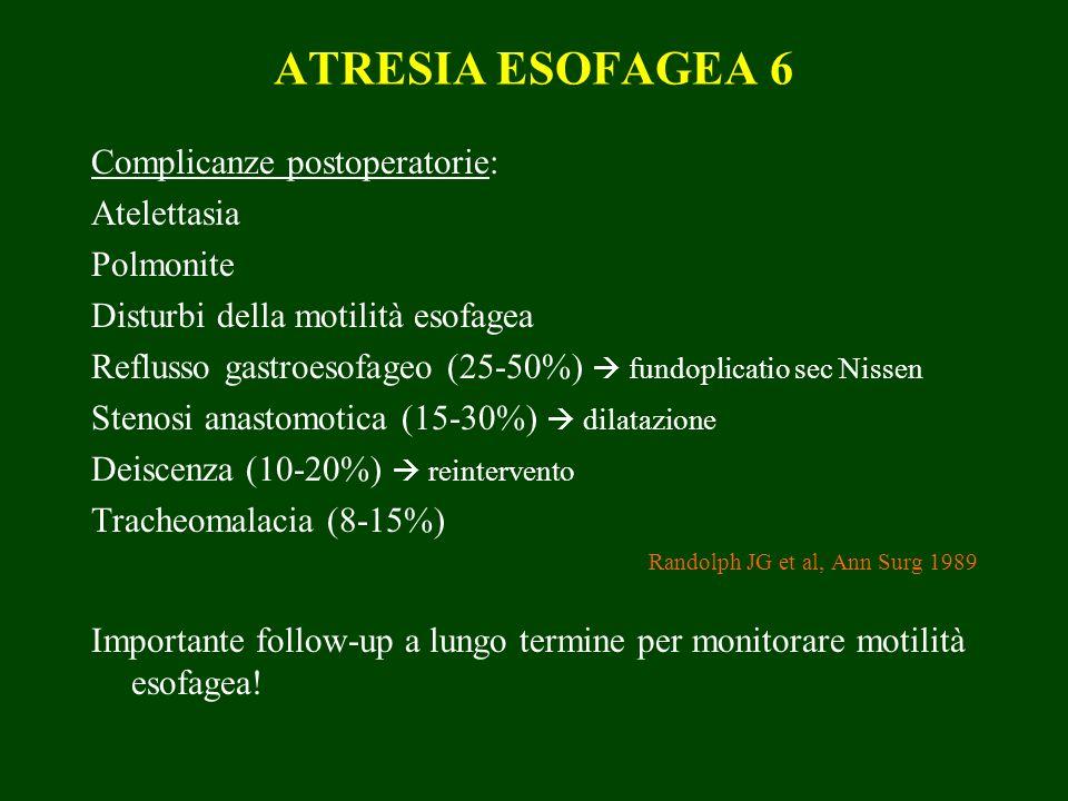 ATRESIA ESOFAGEA 6 Complicanze postoperatorie: Atelettasia Polmonite