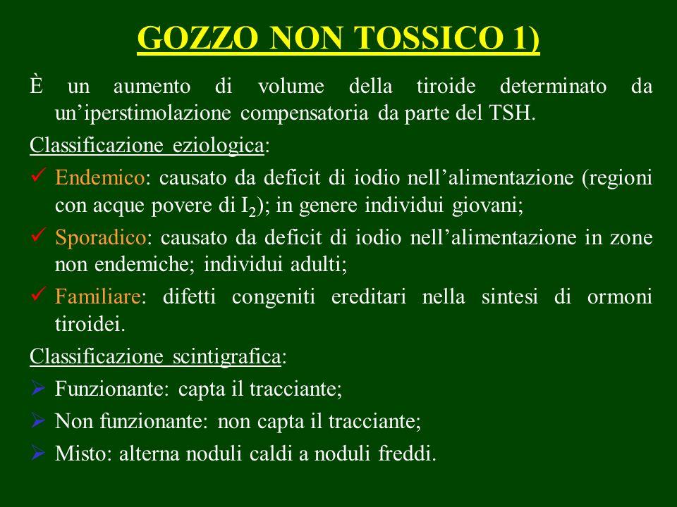 GOZZO NON TOSSICO 1) È un aumento di volume della tiroide determinato da un'iperstimolazione compensatoria da parte del TSH.