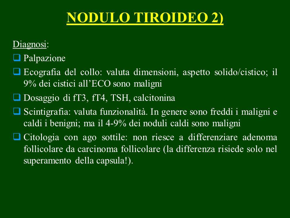 NODULO TIROIDEO 2) Diagnosi: Palpazione