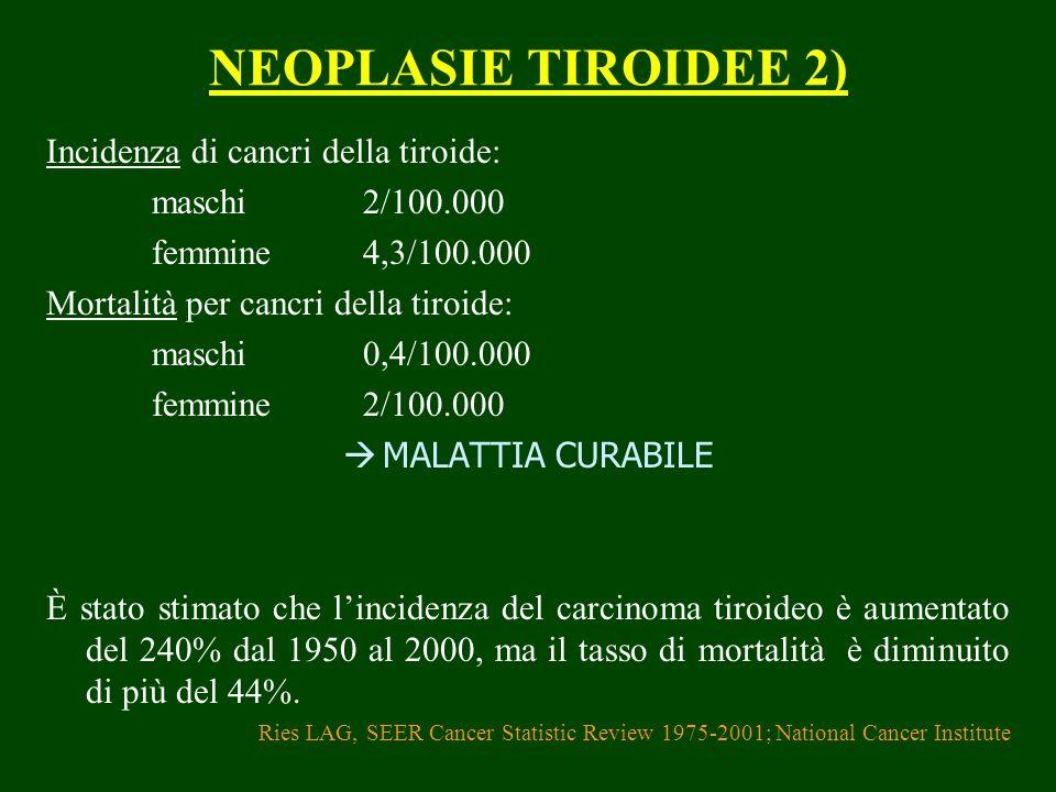 NEOPLASIE TIROIDEE 2) Incidenza di cancri della tiroide: