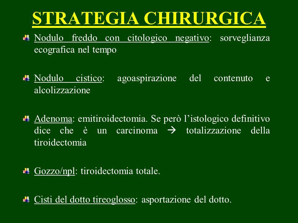 STRATEGIA CHIRURGICA Nodulo freddo con citologico negativo: sorveglianza ecografica nel tempo.