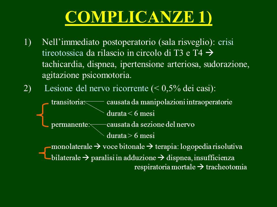 COMPLICANZE 1)