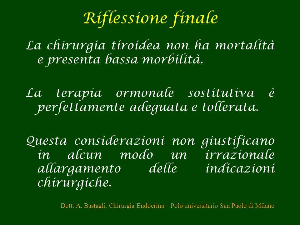 Riflessione finale La chirurgia tiroidea non ha mortalità e presenta bassa morbilità.
